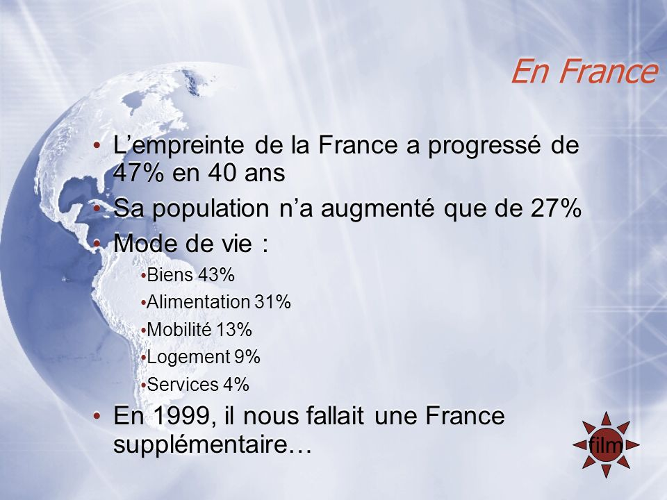 En France Lempreinte de la France a progressé de 47% en 40 ans Sa population na augmenté que de 27% Mode de vie : Biens 43% Alimentation 31% Mobilité