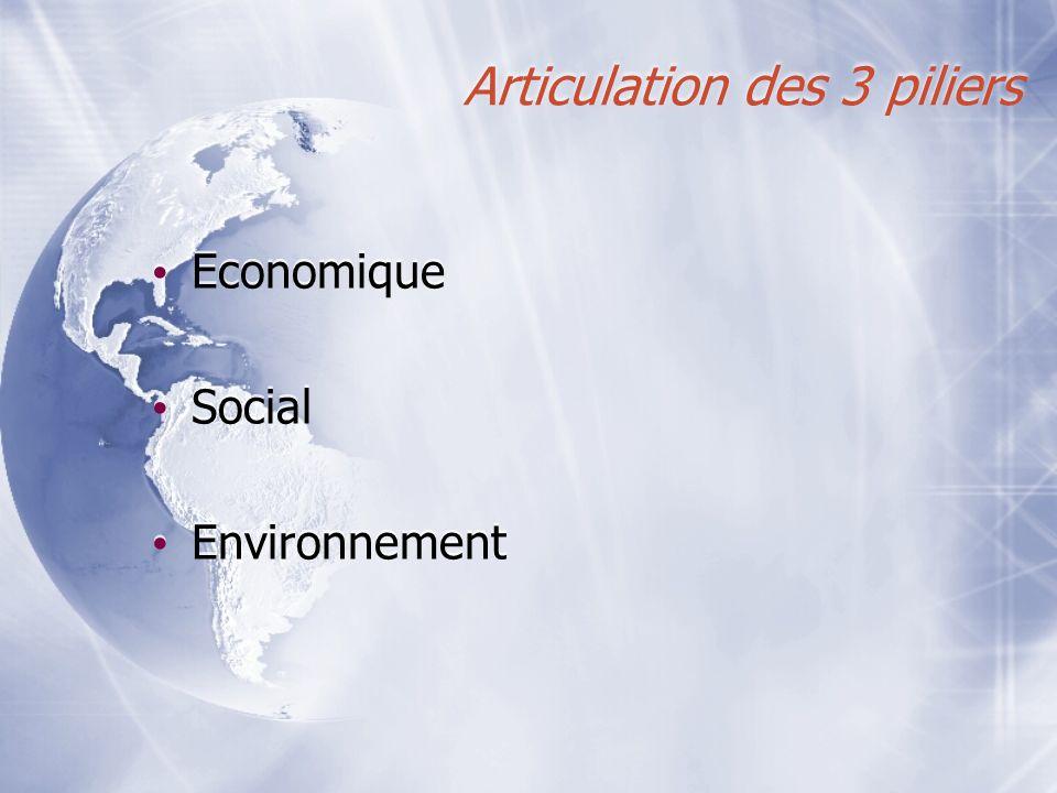Articulation des 3 piliers Economique Social Environnement Economique Social Environnement