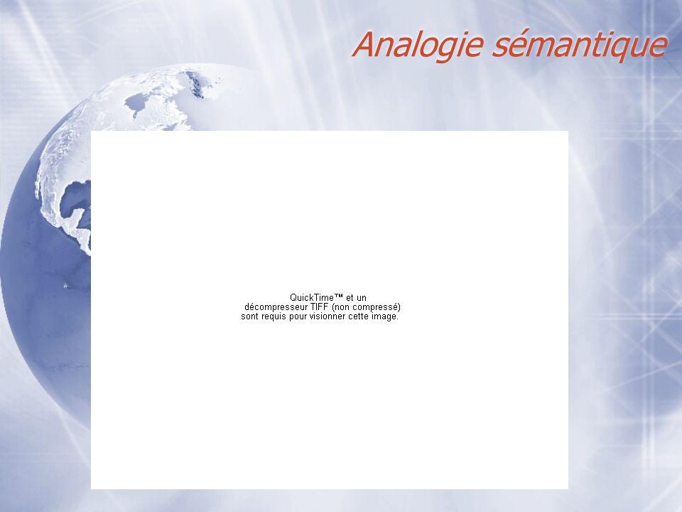 Analogie sémantique