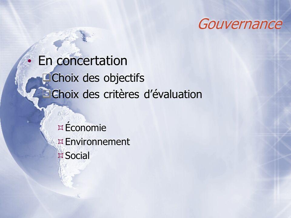 Gouvernance En concertation Choix des objectifs Choix des critères dévaluation Économie Environnement Social En concertation Choix des objectifs Choix