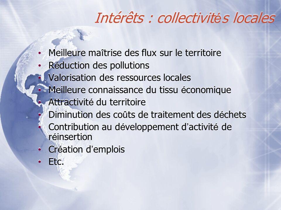 Intérêts : collectivit é s locales Meilleure ma î trise des flux sur le territoire R é duction des pollutions Valorisation des ressources locales Meil