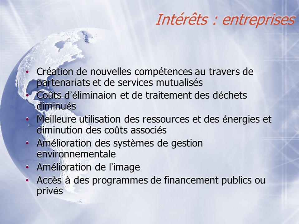 Intérêts : entreprises Création de nouvelles compétences au travers de partenariats et de services mutualisés Co û ts d é liminaion et de traitement d