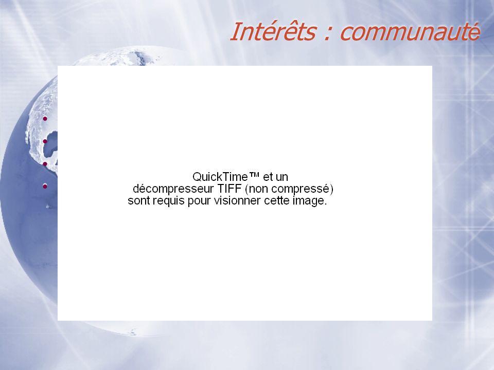 Intérêts : communaut é Amélioration de la qualité de vie Meilleure cohésion sociale Meilleur accès à lemploi (insertion) Mise en œuvre opérationnelle