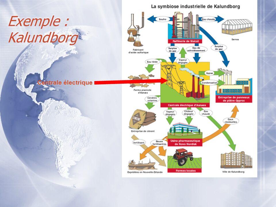Exemple : Kalundborg Centrale électrique