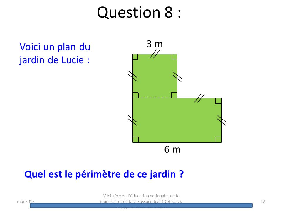 mai 2012 Ministère de l'éducation nationale, de la jeunesse et de la vie associative (DGESCO). http://eduscol.education.fr 11 Question 7 : Combien de