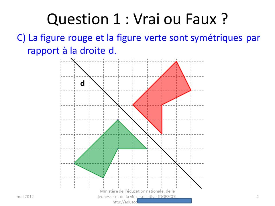 mai 2012 Ministère de l'éducation nationale, de la jeunesse et de la vie associative (DGESCO). http://eduscol.education.fr 3 Question 1 : Vrai ou Faux