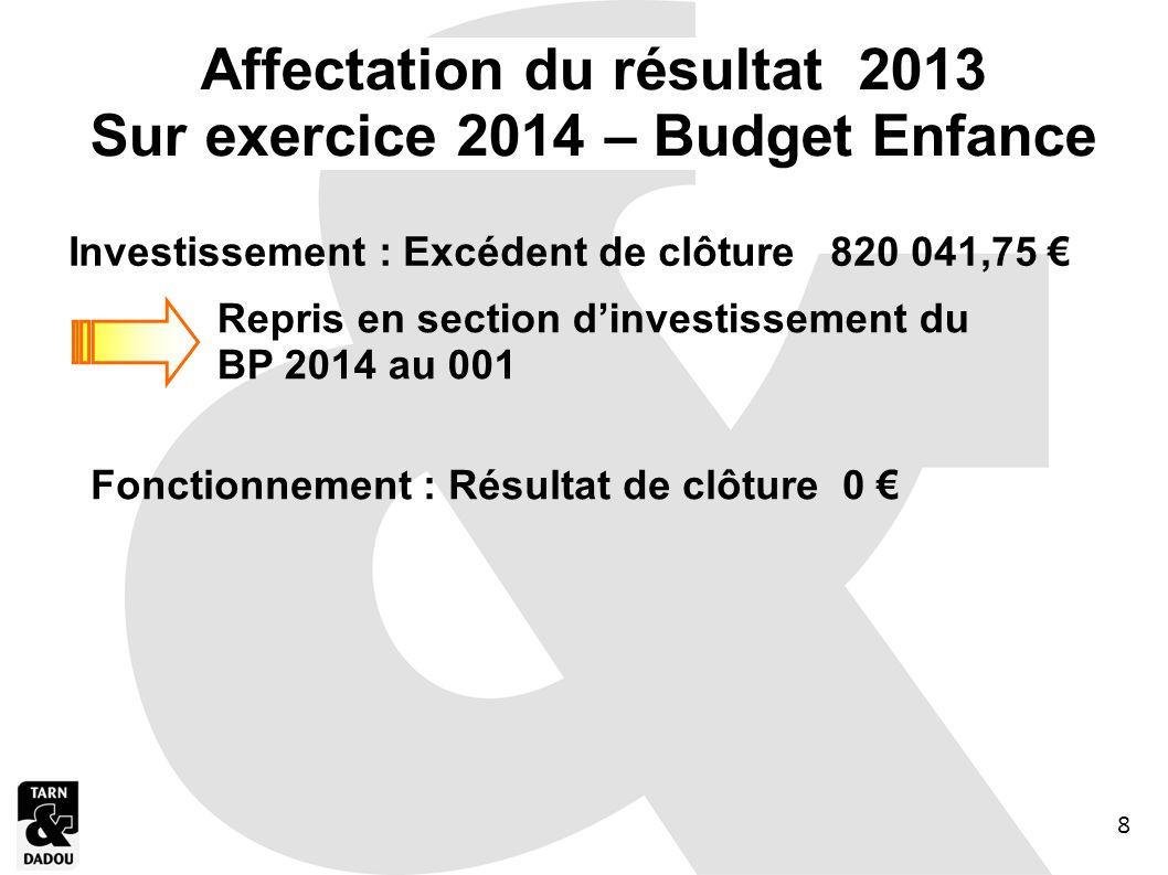 AFFECTATION DE RESULTATS BUDGET CINEMAS 9