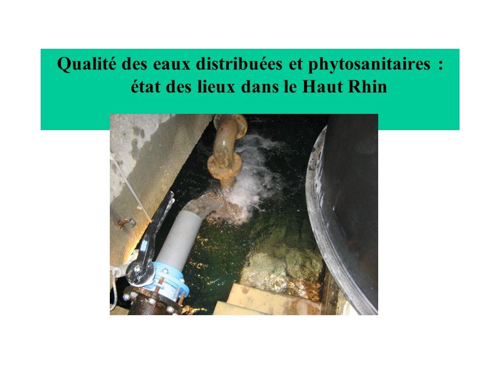 qualité des eaux distribuées et phytosanitaires : état des lieux dans le Haut Rhin population concernée par des ressources en eau brute contaminées par des pesticides dans le Haut-Rhin 13% 87% pollution des ressources par pesticides (B1+B2+traitement ou interconnexion) Ressources indemnes