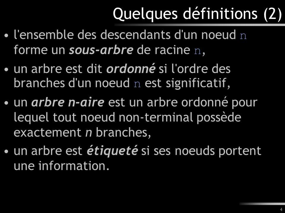4 Quelques définitions (2) l'ensemble des descendants d'un noeud n forme un sous-arbre de racine n, un arbre est dit ordonné si l'ordre des branches d