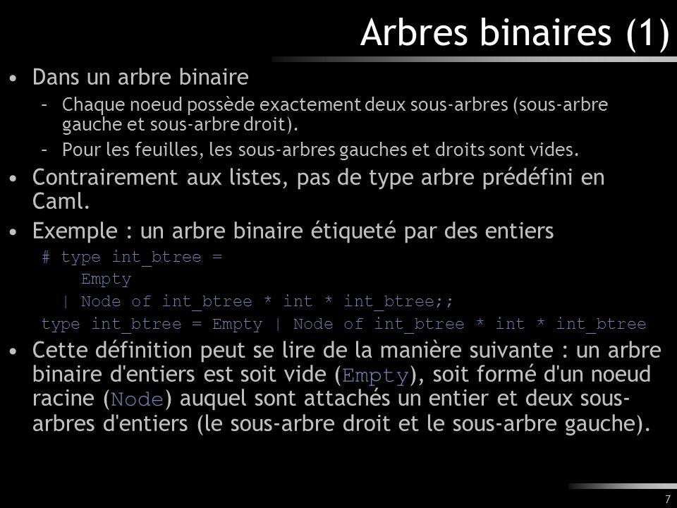 7 Arbres binaires (1) Dans un arbre binaire –Chaque noeud possède exactement deux sous-arbres (sous-arbre gauche et sous-arbre droit). –Pour les feuil
