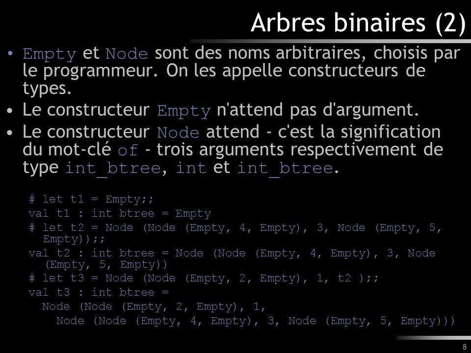 8 Arbres binaires (2) Empty et Node sont des noms arbitraires, choisis par le programmeur. On les appelle constructeurs de types. Le constructeur Empt