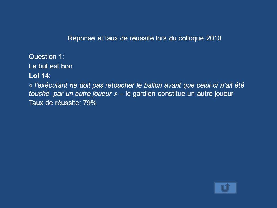 Réponse et taux de réussite lors du colloque 2010 Question 1: Le but est bon Loi 14: « lexécutant ne doit pas retoucher le ballon avant que celui-ci n