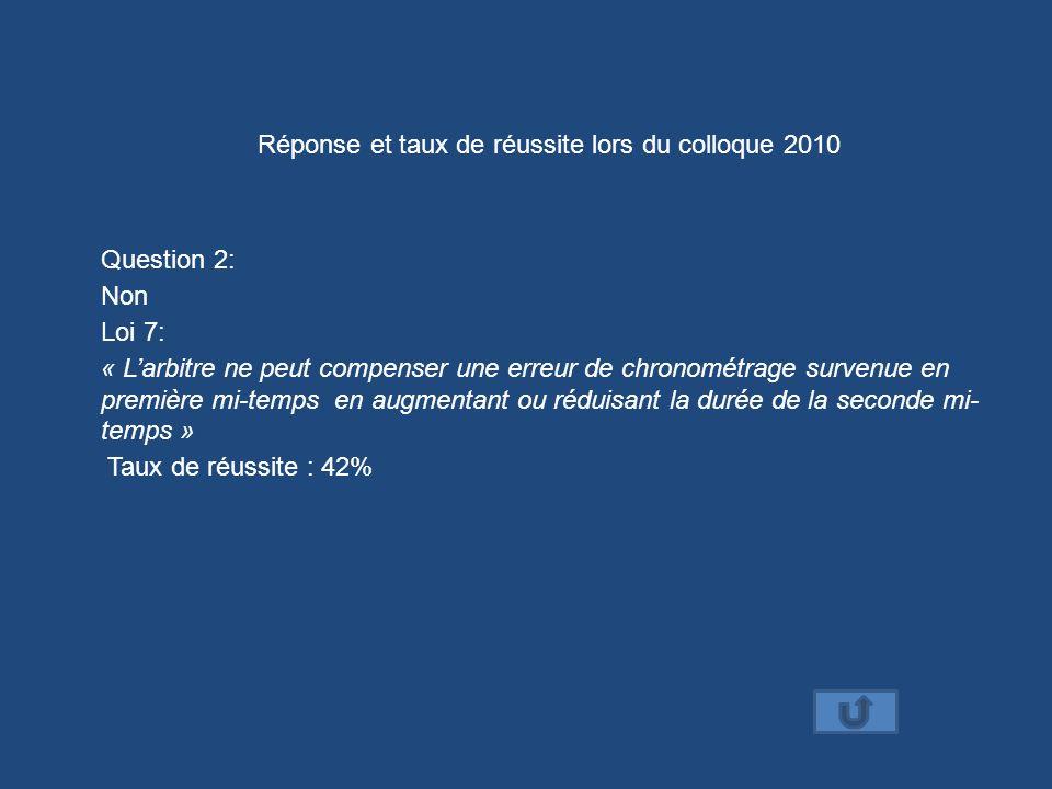 Réponse et taux de réussite lors du colloque 2010 Question 2: Non Loi 7: « Larbitre ne peut compenser une erreur de chronométrage survenue en première