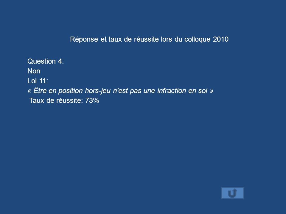 Réponse et taux de réussite lors du colloque 2010 Question 4: Non Loi 11: « Être en position hors-jeu nest pas une infraction en soi » Taux de réussit