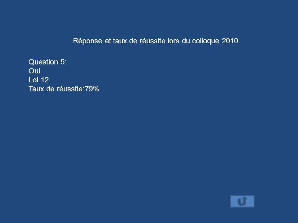 Réponse et taux de réussite lors du colloque 2010 Question 5: Oui Loi 12 Taux de réussite:79%