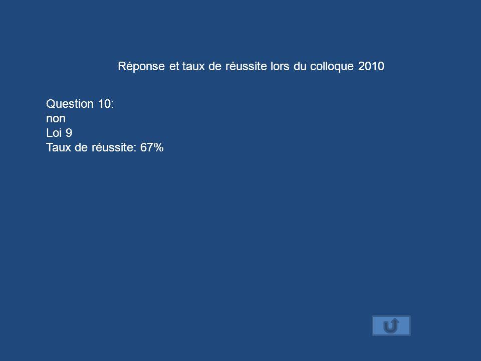 Réponse et taux de réussite lors du colloque 2010 Question 10: non Loi 9 Taux de réussite: 67%