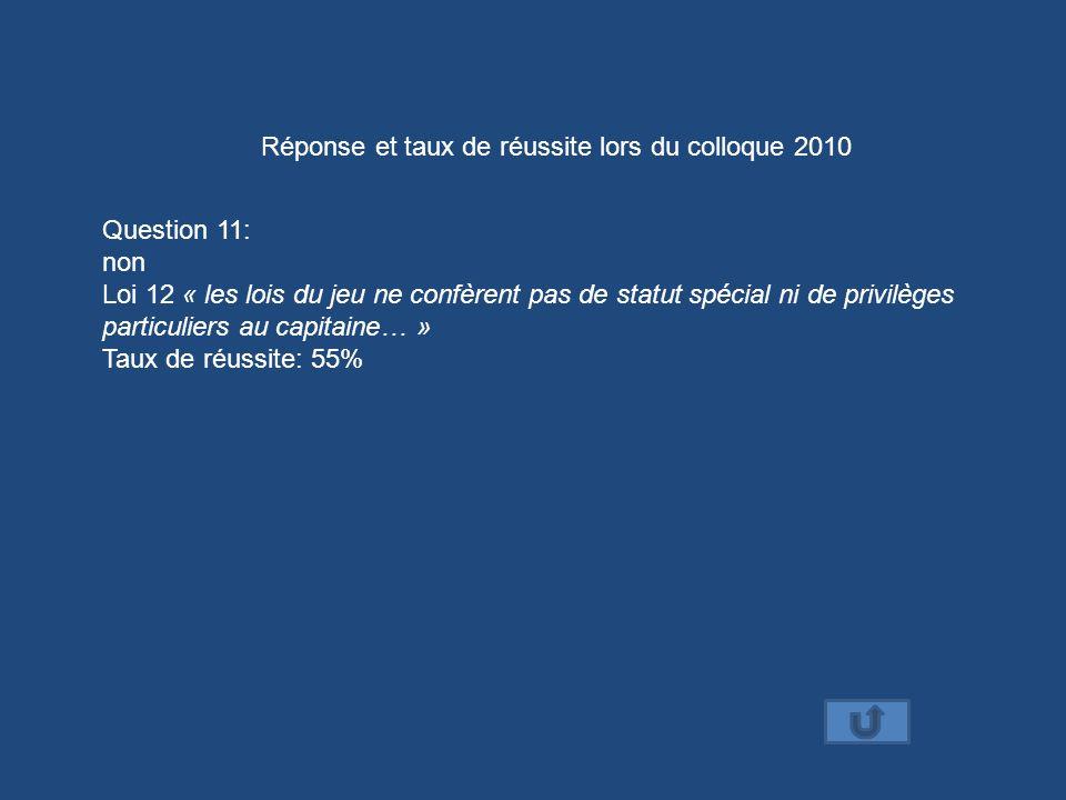 Réponse et taux de réussite lors du colloque 2010 Question 11: non Loi 12 « les lois du jeu ne confèrent pas de statut spécial ni de privilèges partic