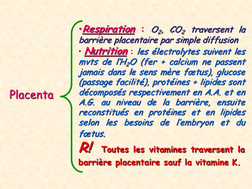 Placenta Respiration : O2, CO2 traversent la barrière placentaire par simple diffusion N Nutrition : les électrolytes suivent les mvts de lH2O (fer + calcium ne passent jamais dans le sens mère fœtus), glucose (passage facilité), protéines + lipides sont décomposés respectivement en A.A.