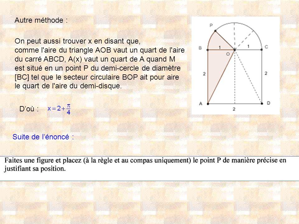 Autre méthode : On peut aussi trouver x en disant que, comme l'aire du triangle AOB vaut un quart de l'aire du carré ABCD, A(x) vaut un quart de A qua