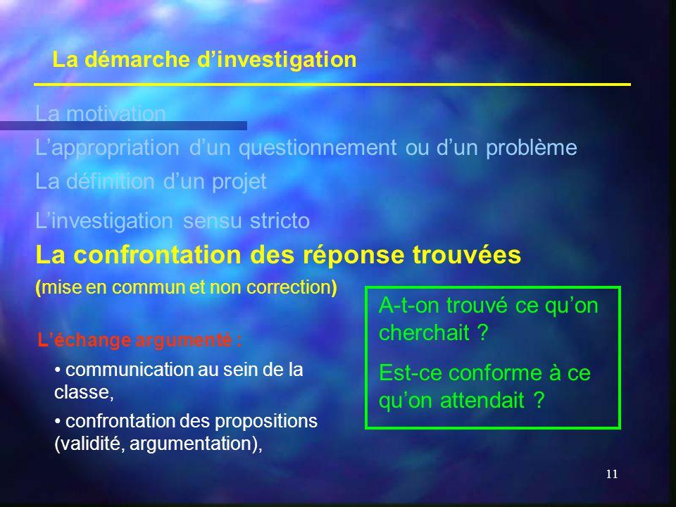 11 La démarche dinvestigation La motivation Lappropriation dun questionnement ou dun problème La définition dun projet Linvestigation sensu stricto La
