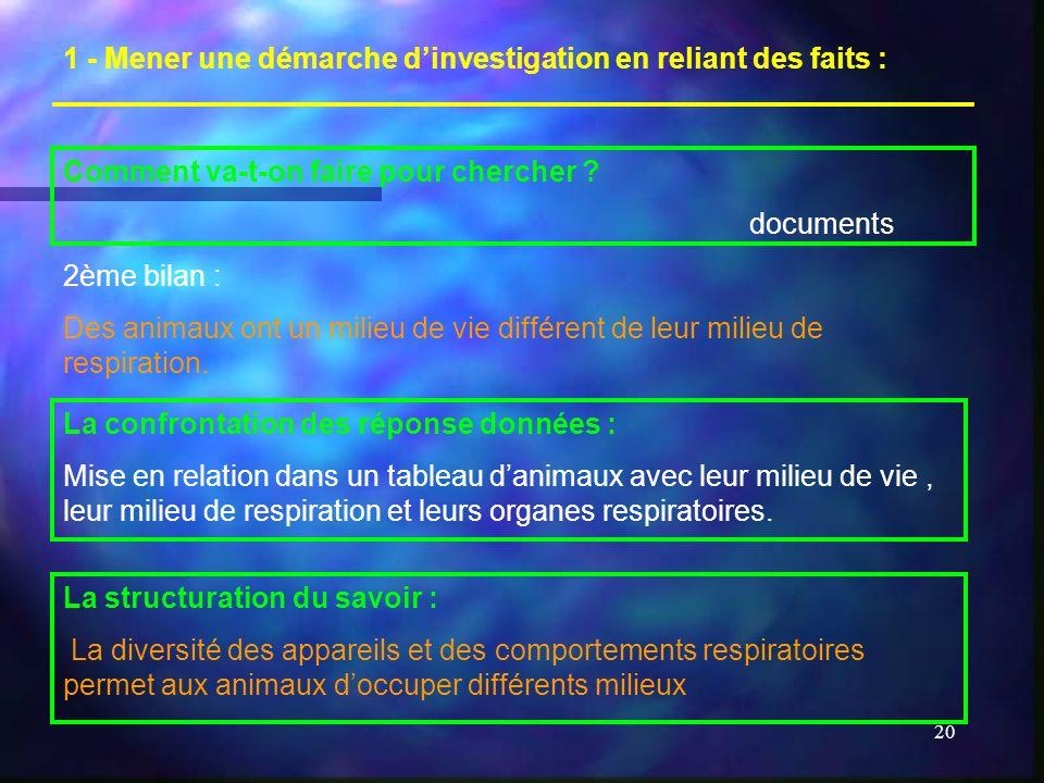 20 Comment va-t-on faire pour chercher ? documents 1 - Mener une démarche dinvestigation en reliant des faits : 2ème bilan : Des animaux ont un milieu