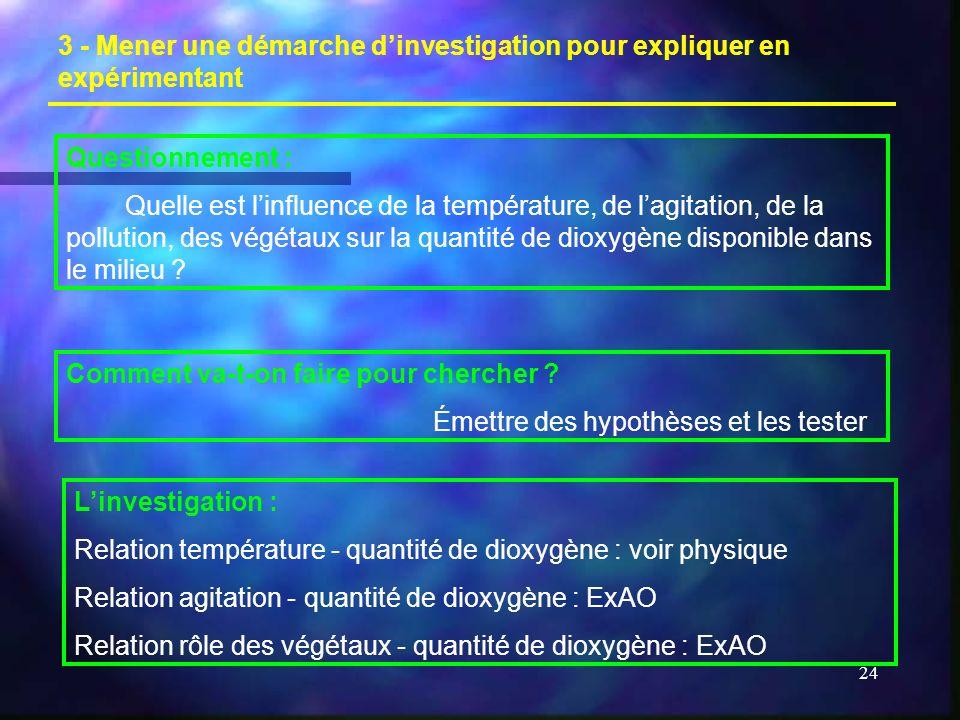 24 3 - Mener une démarche dinvestigation pour expliquer en expérimentant Questionnement : Quelle est linfluence de la température, de lagitation, de la pollution, des végétaux sur la quantité de dioxygène disponible dans le milieu .