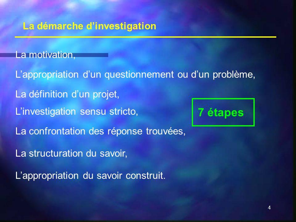 4 La démarche dinvestigation 7 étapes La motivation, Lappropriation dun questionnement ou dun problème, La définition dun projet, Linvestigation sensu
