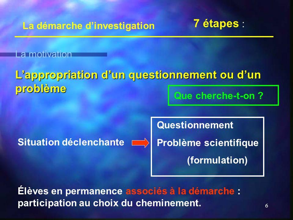 6 La démarche dinvestigation 7 étapes : La motivation Lappropriation dun questionnement ou dun problème Que cherche-t-on ? Situation déclenchante Ques