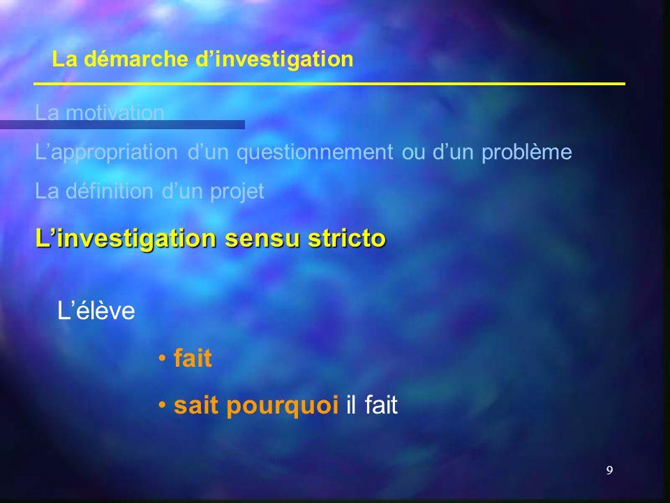 9 La démarche dinvestigation La motivation Lappropriation dun questionnement ou dun problème La définition dun projet Linvestigation sensu stricto Lélève fait sait pourquoi il fait
