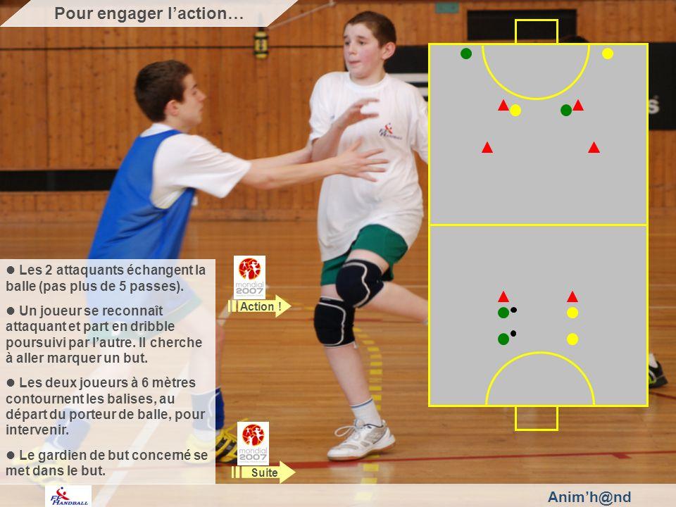 Animh@nd Les 2 attaquants échangent la balle (pas plus de 5 passes).