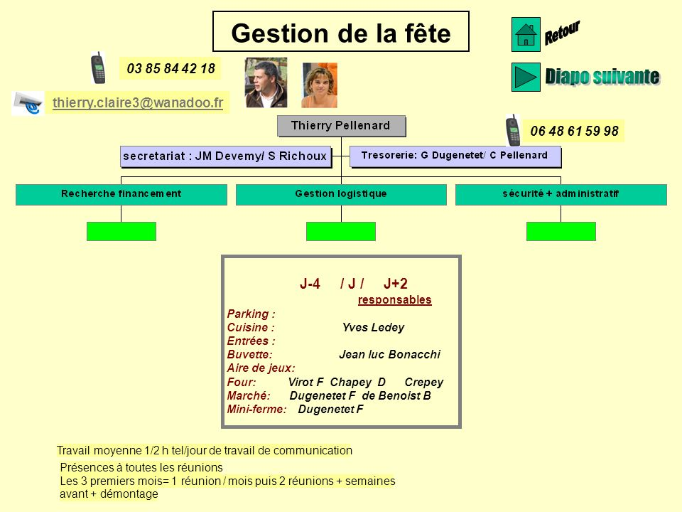 Restauration 03 85 85 16 69 ledey.yves@wibox.fr 06 48 61 59 98 claudine.lutmann@orange.fr 06 80 70 74 84 03 85 85 00 19 info@pessinlocation.com 03 85 85 42 92 bonacchi.jean-luc@wanadoo.fr