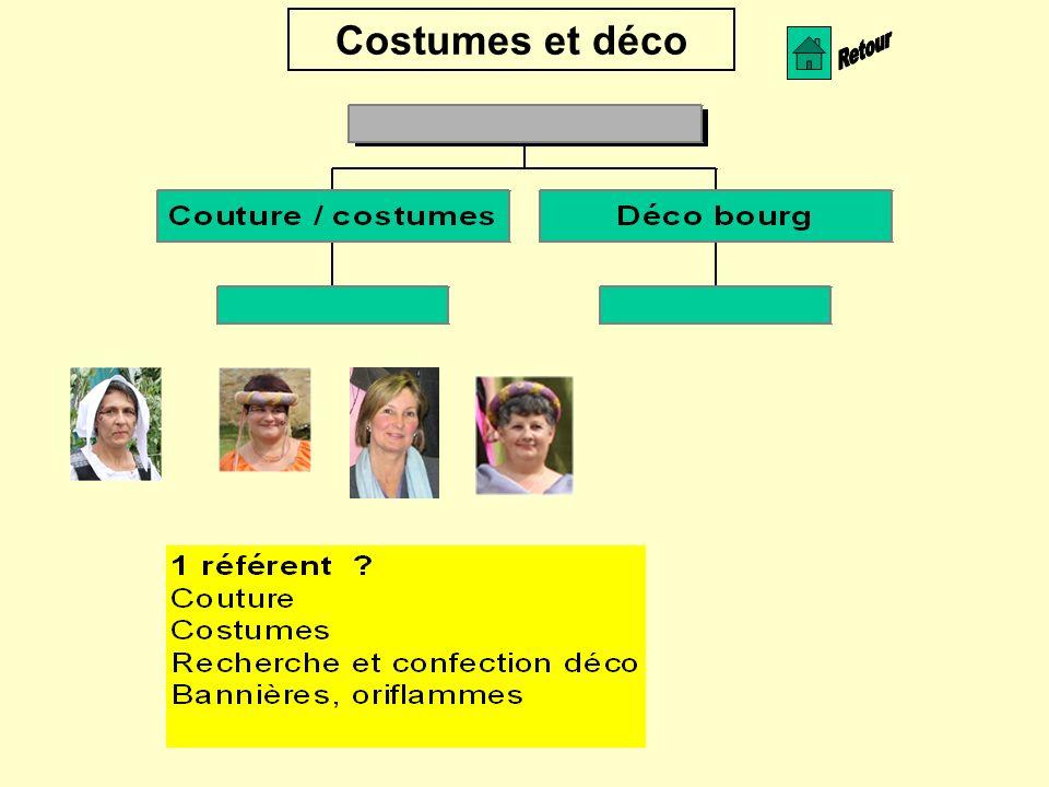 Costumes et déco