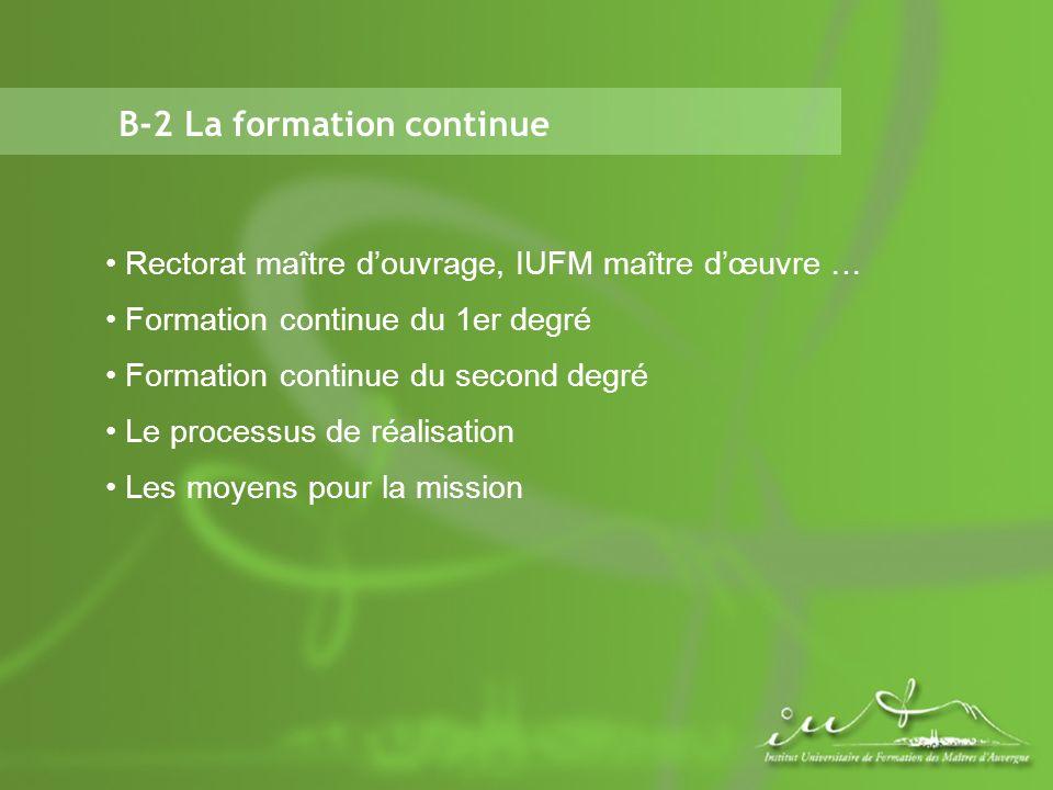 B-2 La formation continue Rectorat maître douvrage, IUFM maître dœuvre … Formation continue du 1er degré Formation continue du second degré Le processus de réalisation Les moyens pour la mission