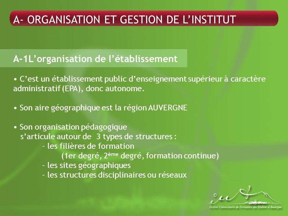 A- ORGANISATION ET GESTION DE LINSTITUT A-1Lorganisation de létablissement Cest un établissement public denseignement supérieur à caractère administratif (EPA), donc autonome.
