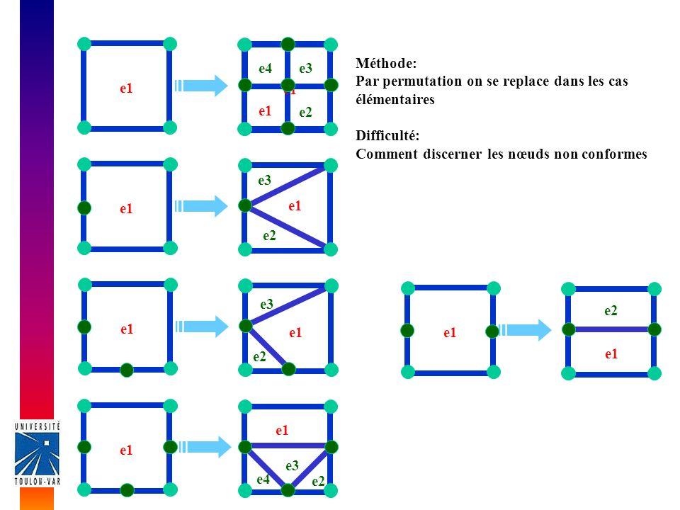 e1 e2 e3 e4 e1 e2 e1 e2 e3 e1 e2 e3 e1 e2 e3 e4 e1 Méthode: Par permutation on se replace dans les cas élémentaires Difficulté: Comment discerner les nœuds non conformes