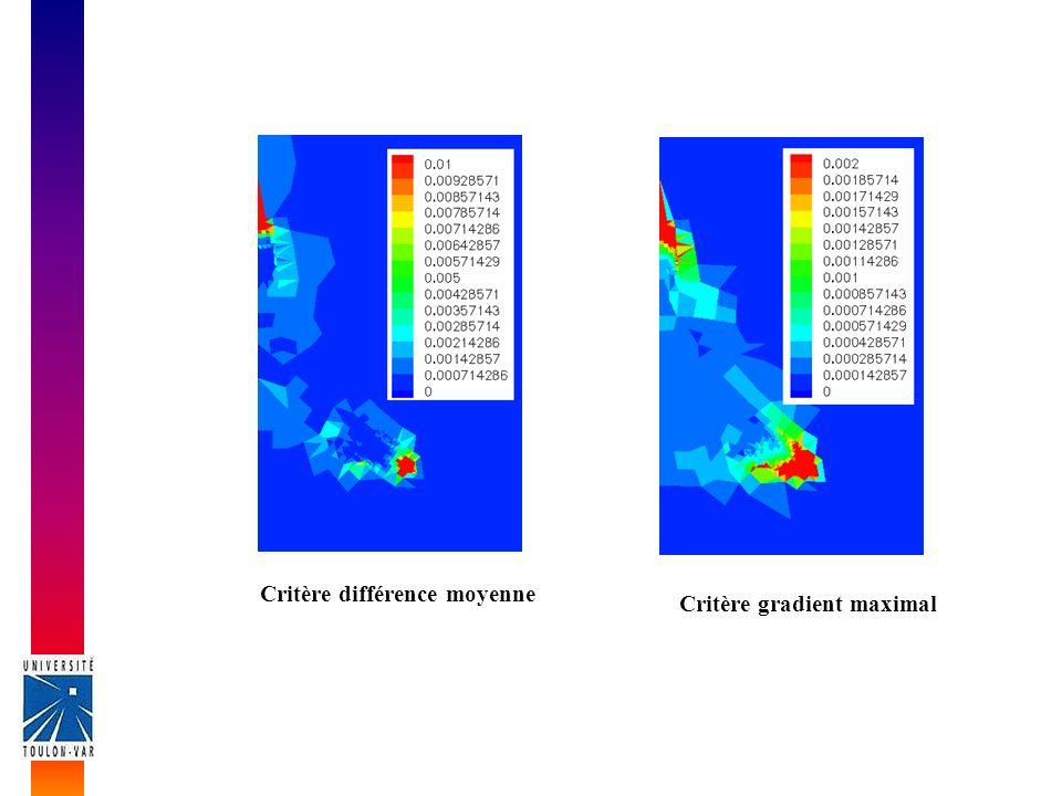 Critère différence moyenne Critère gradient maximal