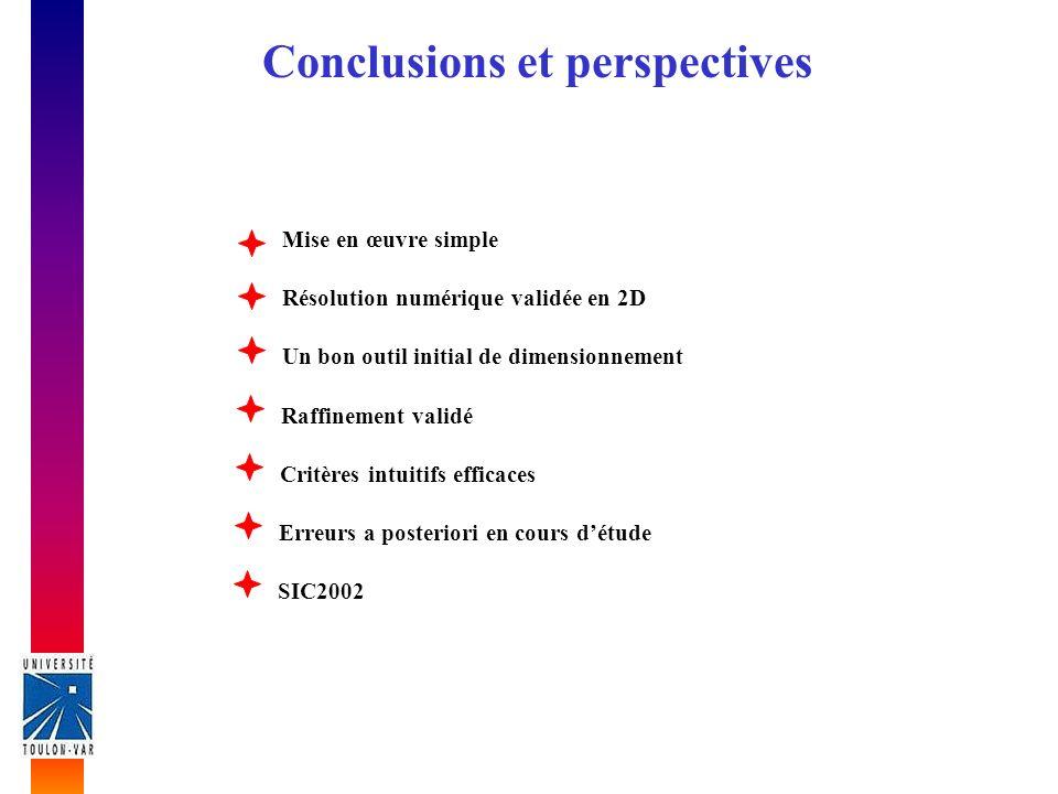 Conclusions et perspectives Mise en œuvre simple Résolution numérique validée en 2D Un bon outil initial de dimensionnement Raffinement validé Critère