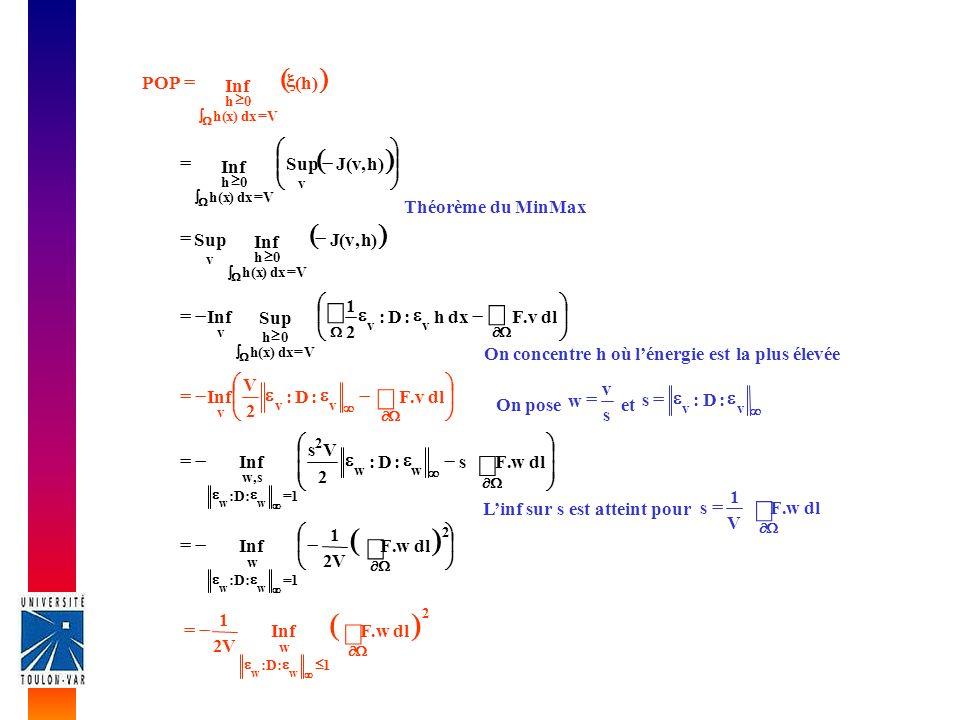 )h( Inf POP Vdx)x(h 0h )h,v(JSup Inf v Vdx)x(h 0h Théorème du MinMax )h,v(J Inf Sup Vdx)x(h 0h v dlv.Fdxh:D: 2 1 Sup Inf vv Vdx)x(h 0h v On pose s v w et vv :D:s dlw.Fs:D: 2 Vs Inf ww 2 1:D: s,w ww On concentre h où lénergie est la plus élevée dlv.F:D: 2 V Inf vv v 2 1:D: w dlw.FInf V2 1 ww Linf sur s est atteint pour dlw.F V 1 s 2 1:D: w dlw.F V2 1 Inf ww