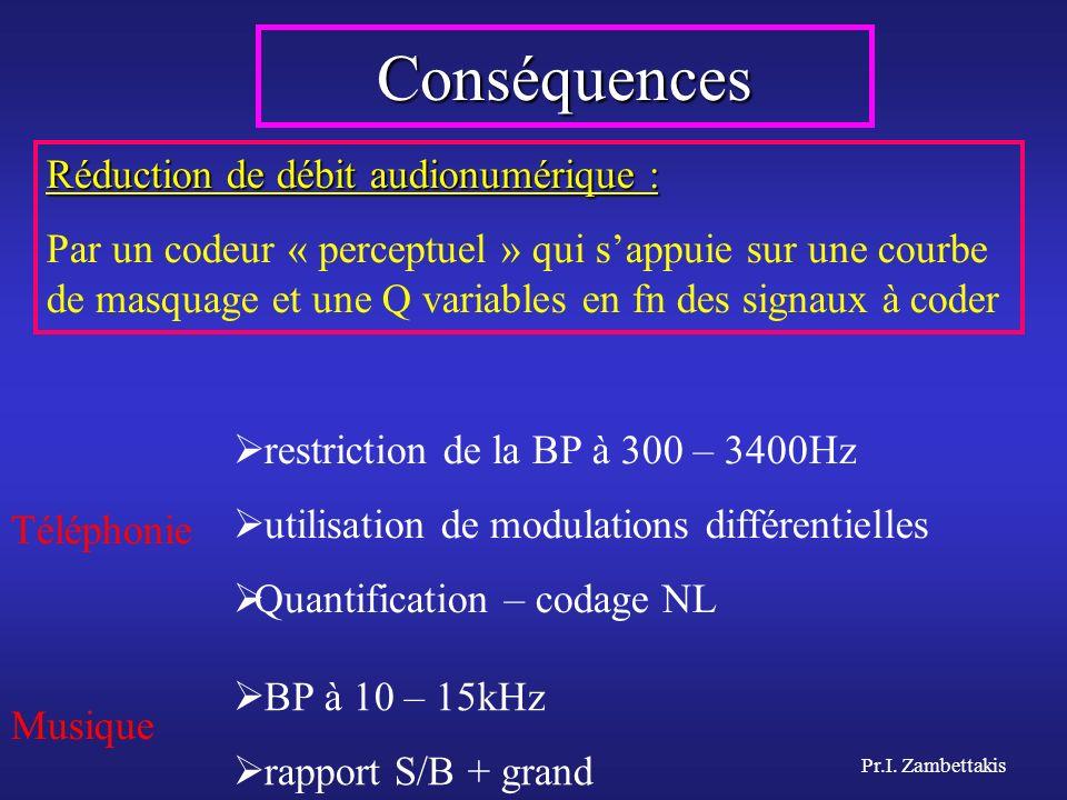 Pr.I. Zambettakis Conséquences Téléphonie restriction de la BP à 300 – 3400Hz utilisation de modulations différentielles Quantification – codage NL Mu