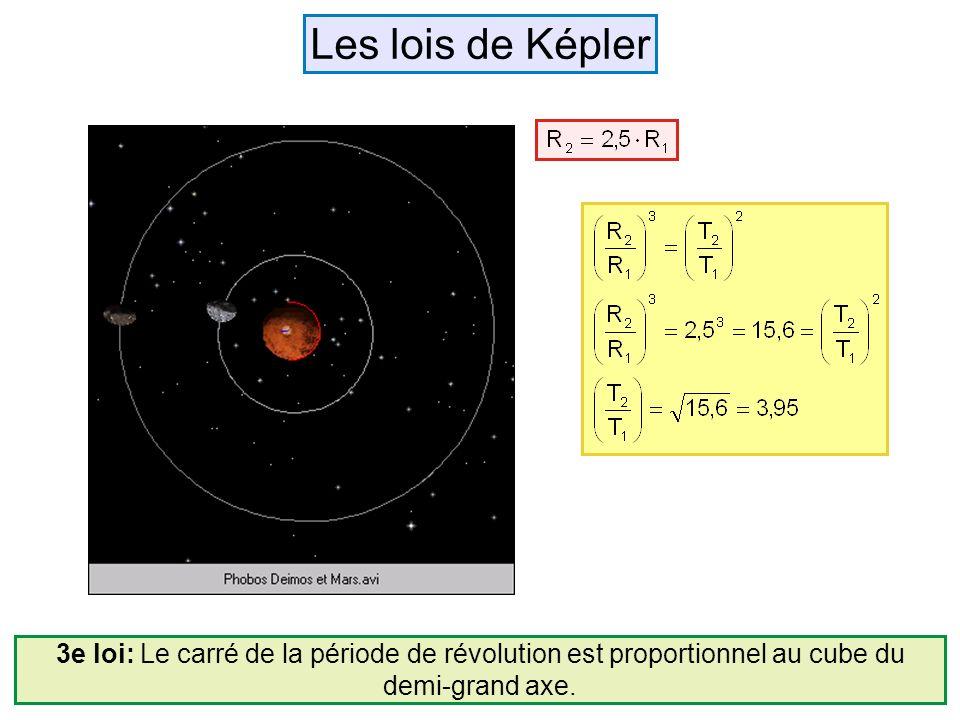 Les lois de Képler R1R1 R2R2 3e loi: Le carré de la période de révolution est proportionnel au cube du demi-grand axe.