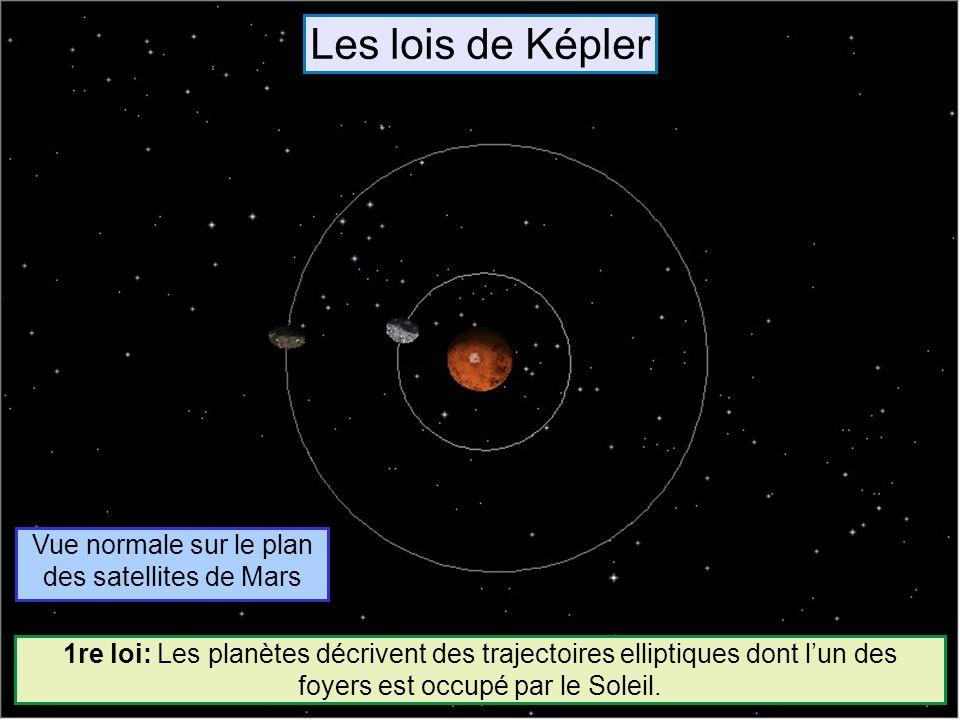 1re loi: Les planètes décrivent des trajectoires elliptiques dont lun des foyers est occupé par le Soleil. Les lois de Képler Vue normale sur le plan