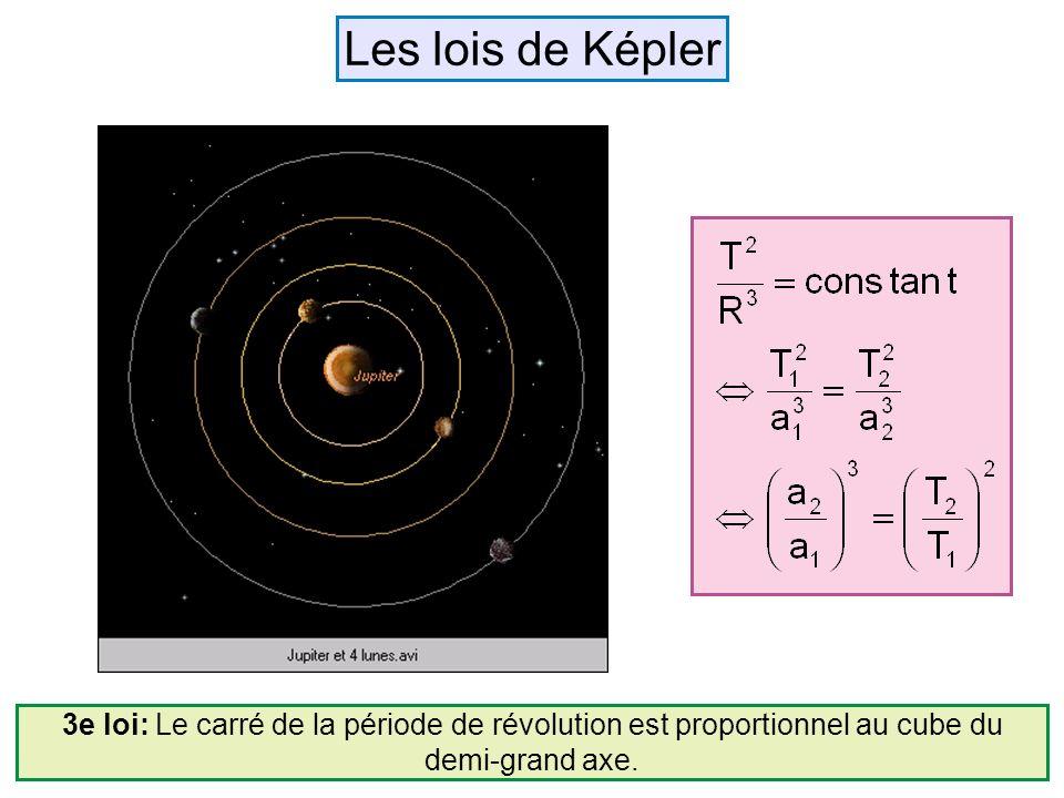 3e loi: Le carré de la période de révolution est proportionnel au cube du demi-grand axe.