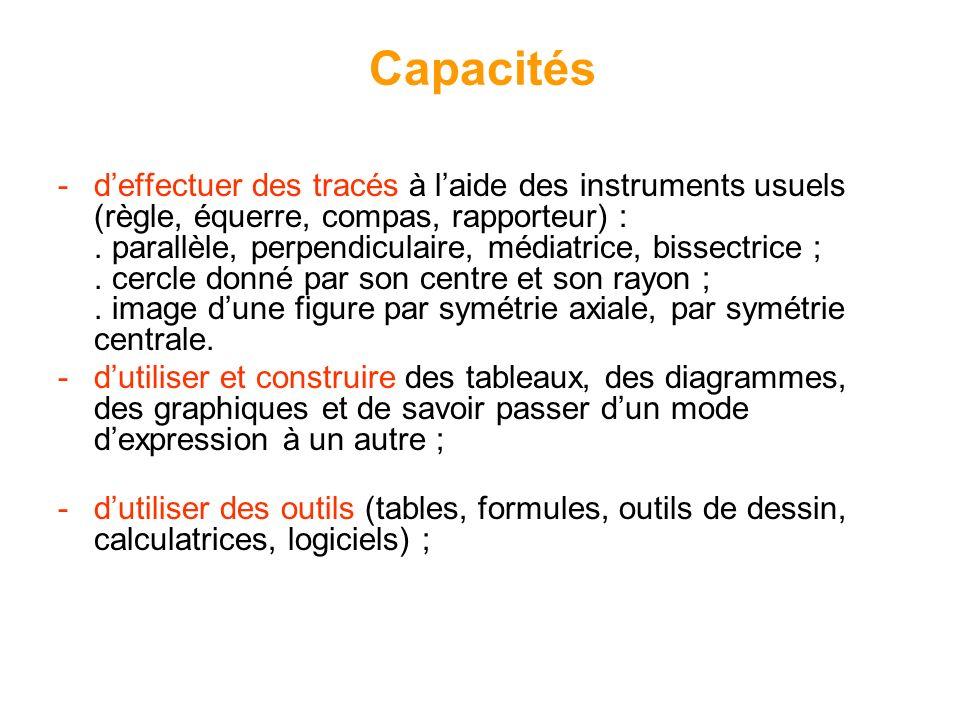 -deffectuer des tracés à laide des instruments usuels (règle, équerre, compas, rapporteur) :.