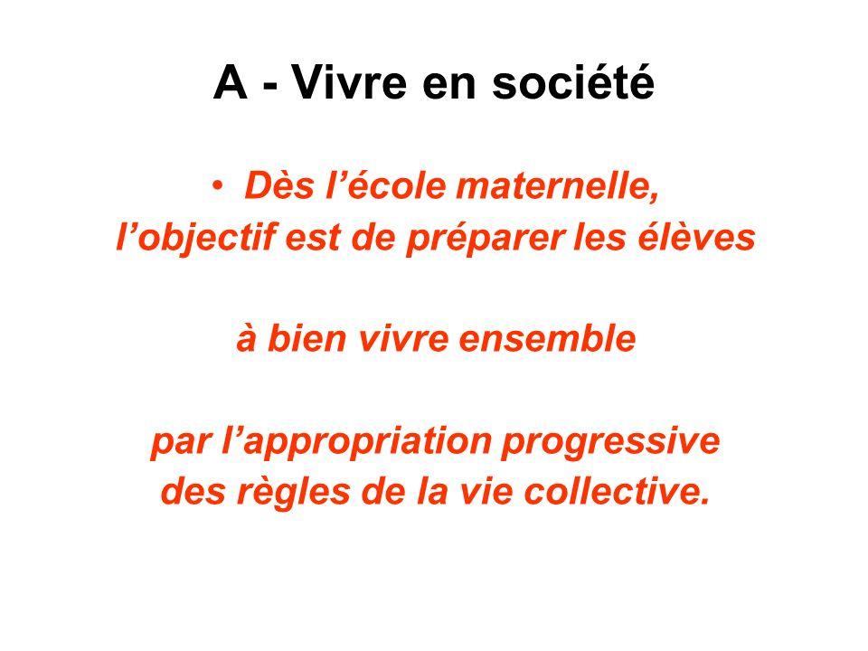 A - Vivre en société Dès lécole maternelle, lobjectif est de préparer les élèves à bien vivre ensemble par lappropriation progressive des règles de la vie collective.