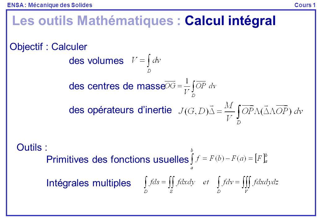ENSA : Mécanique des SolidesCours 1 Objectif : Calculer des volumes des centres de masse des opérateurs dinertie Outils : Primitives des fonctions usu