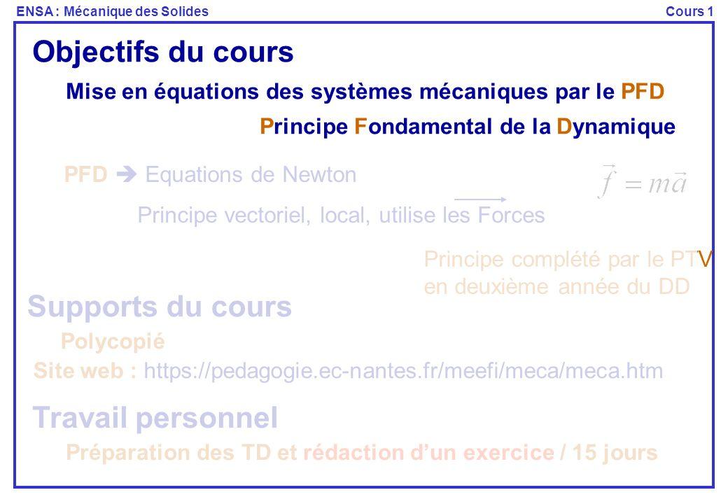 ENSA : Mécanique des SolidesCours 1 Objectifs du cours Mise en équations des systèmes mécaniques par le PFD Principe Fondamental de la Dynamique Suppo