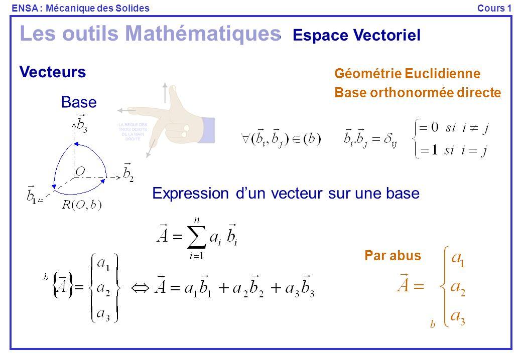 ENSA : Mécanique des SolidesCours 1 Les outils Mathématiques Les vecteurs Changement de base Matrice de passage – rotations planes Application Soit le vecteur Exprimer Et réciproquement