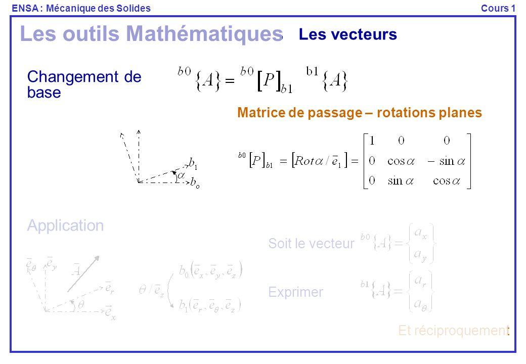 ENSA : Mécanique des SolidesCours 1 Les outils Mathématiques Les vecteurs Changement de base Calcul pratique Propriétés Angles dEuler Inverse Composition hydrodynamique (cap, tangage, et roulis)