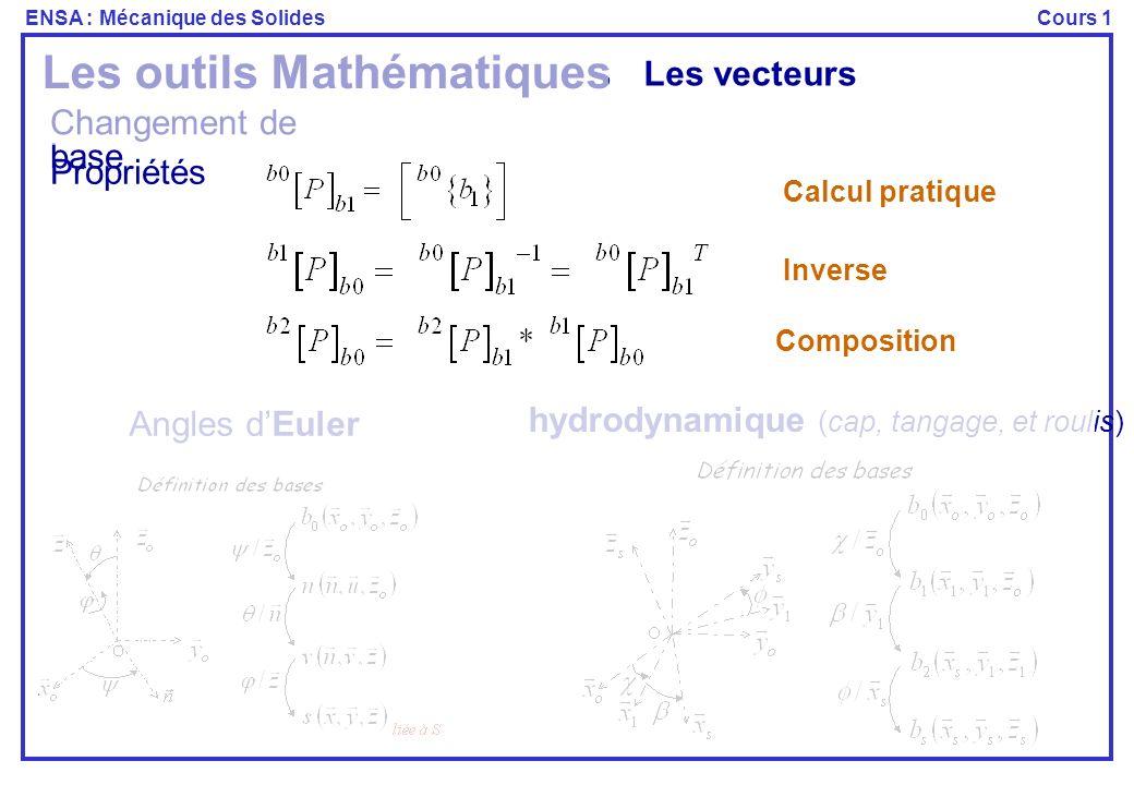 ENSA : Mécanique des SolidesCours 1 Les outils Mathématiques Les vecteurs Changement de base Calcul pratique Propriétés Angles dEuler Inverse Composit