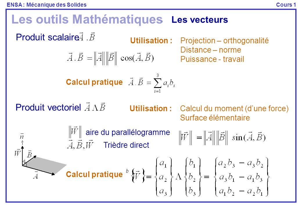 ENSA : Mécanique des SolidesCours 1 Les outils Mathématiques Les vecteurs Produit scalaire Produit vectoriel Projection – orthogonalité Distance – nor